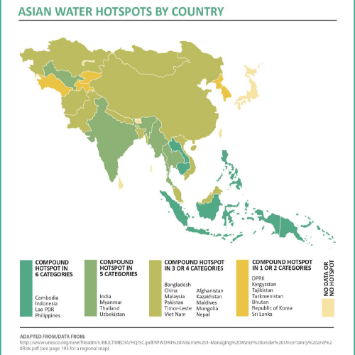 Asian Water Hotspots by Country