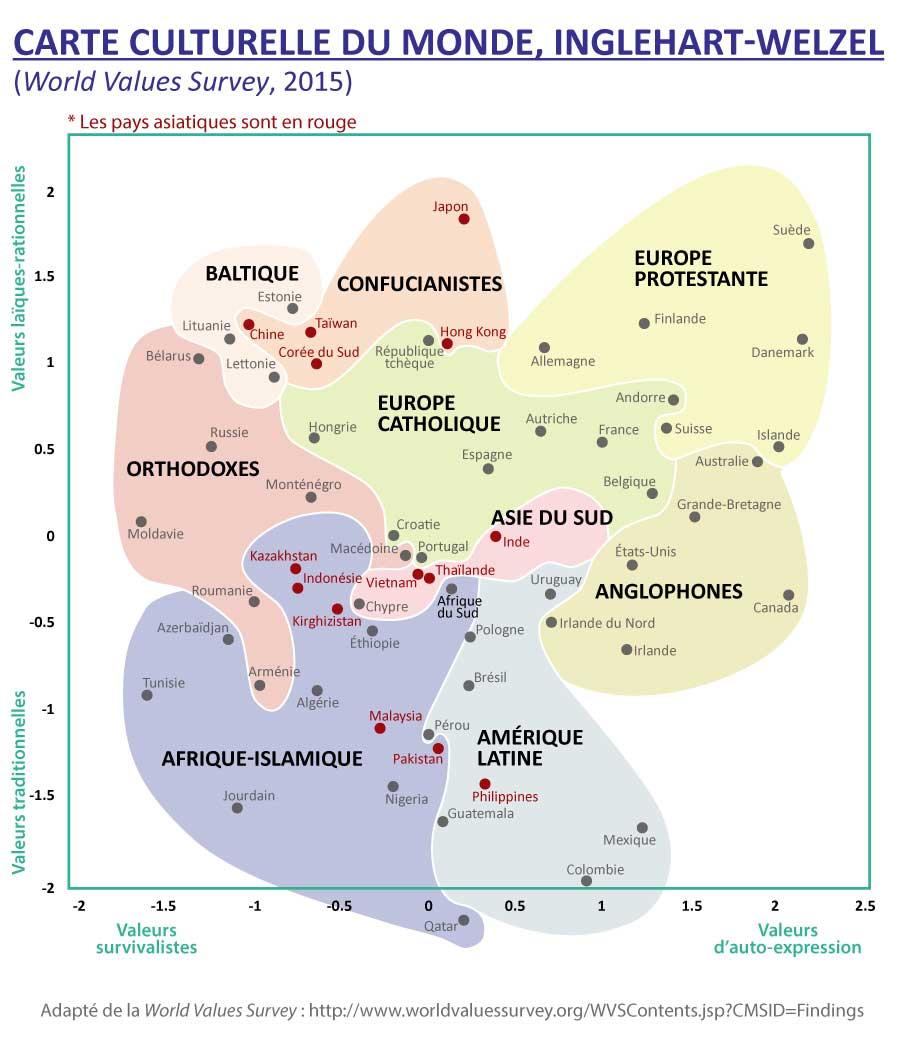 Carte culturelle du monde, Inglehard-Welzel