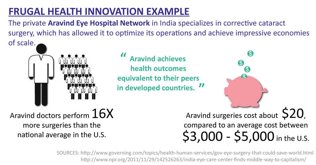 Frugal health innovation example