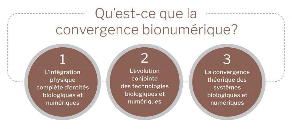 Image: Qu'est-ce que la convergence bionumerique?